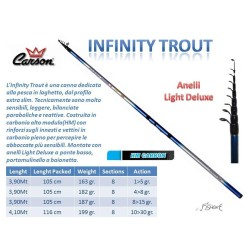 Carson Infinity Trout gr 4/8